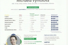 Vymolova-diplom